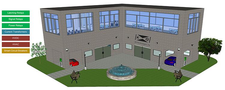 Building Energy Management Building