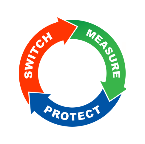 graphic with caption switch measure protect